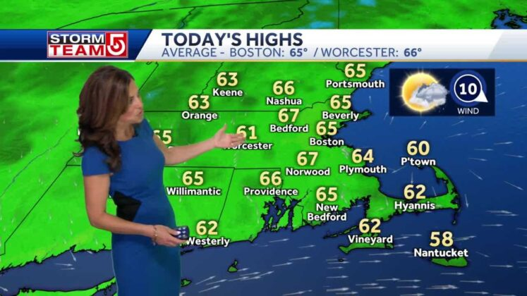 Video: Sun gives way to clouds, pop-up showers